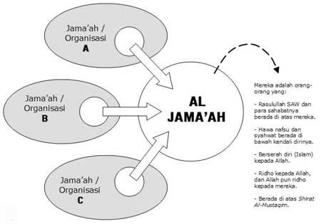 Al-Jama'ah