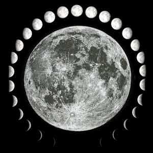 Berbagai Wajah Bulan